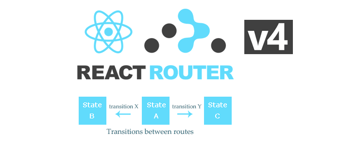 Dynamic transitions with react-router and react-transition-group
